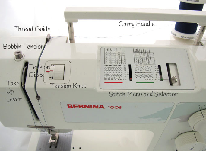 Tour Of Your Sewing Machine What's That Part Called Classy Reverse Button On Sewing Machine