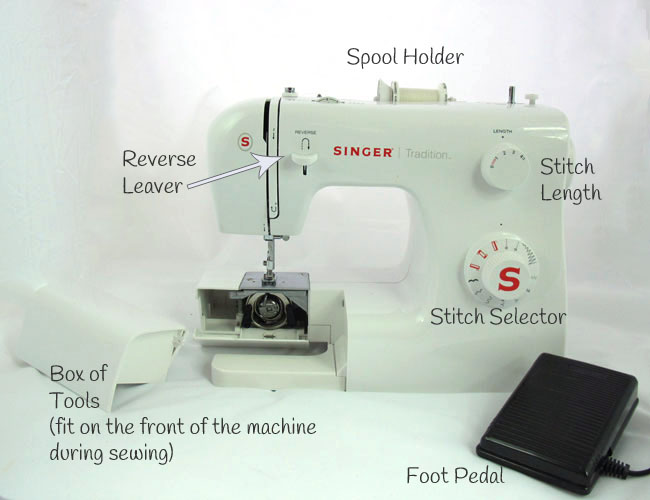 Tour Of Your Sewing Machine What's That Part Called Best Stitch Length Sewing Machine