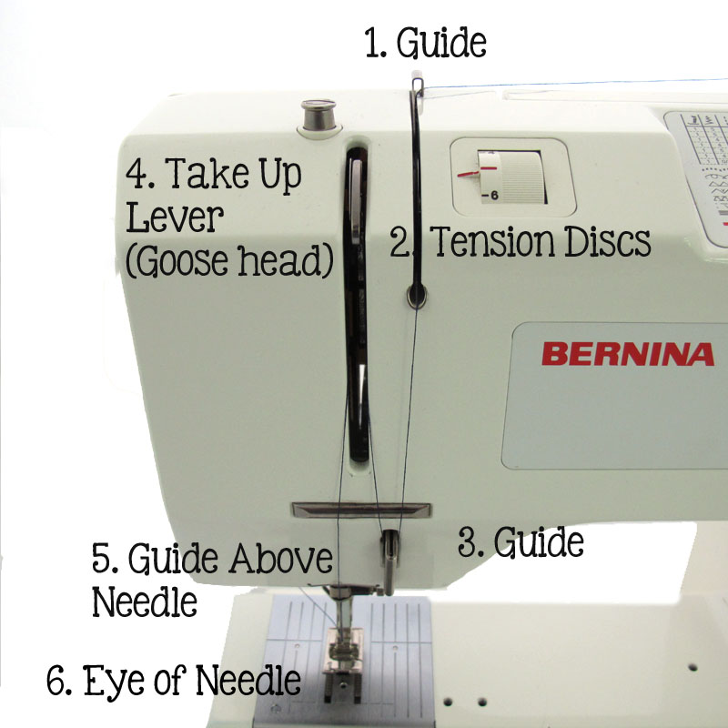 how to thread a industrial sewing machine